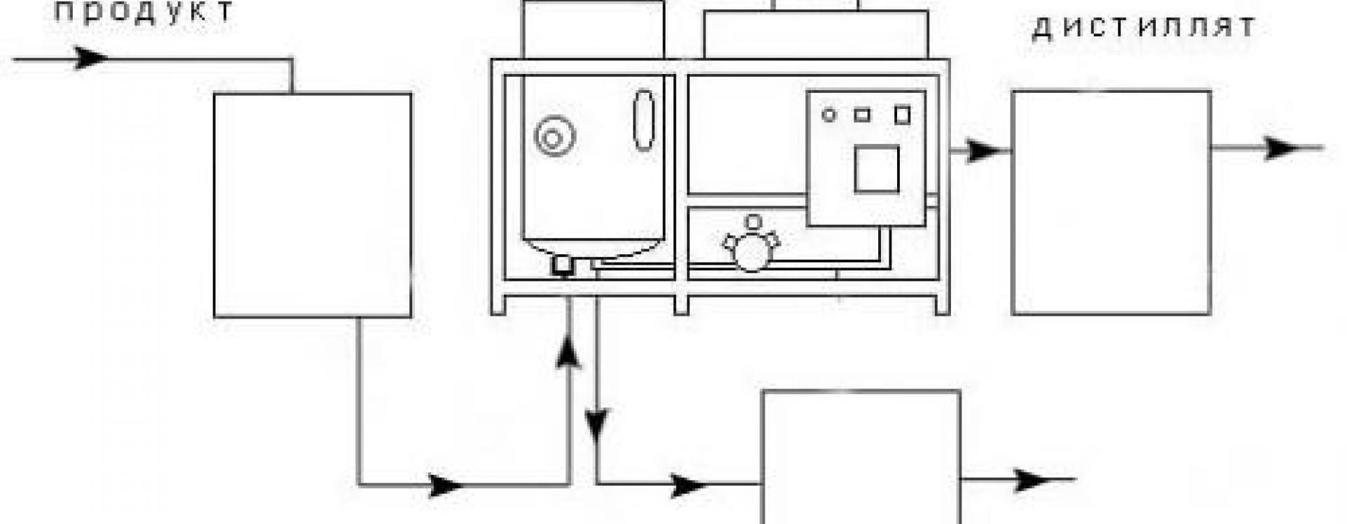 схемы очистки сточных вод