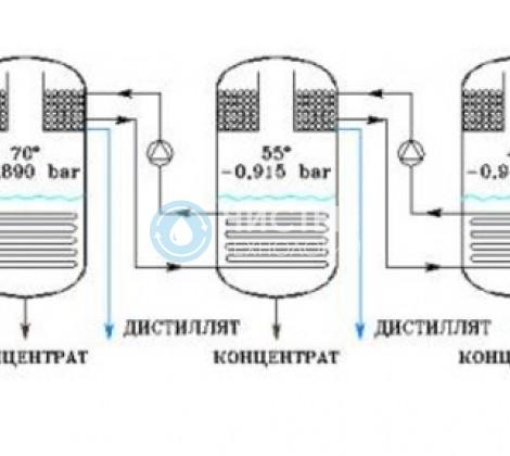 Схема 3-стадийной системы с применением горячей воды